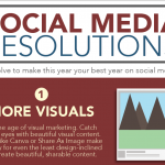 INTERESTING FACTS ABOUT SOCIAL MEDIA RESOLUTIONS