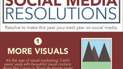 10 Interesting Facts About Social Media Resolutions [InfoGraphic]