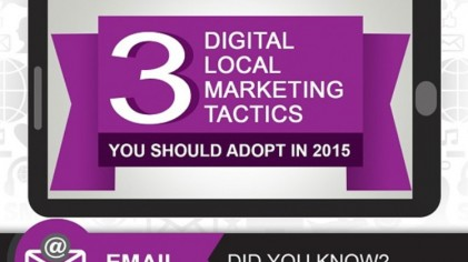 Three Digital Marketing Tactics that Work Best in 2015 [InfoGraphic]