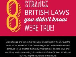 8 Strange BRITISH LAWS you didn't know WERE TRUE!