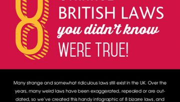 8 Strange BRITISH LAWS you didn't know WERE TRUE! [INFOGRAPHIC]