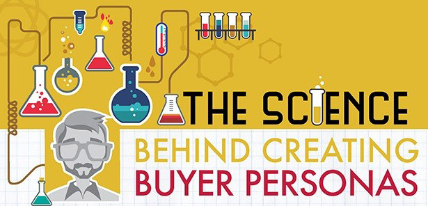 The Science Behind Creating Buyer Personas