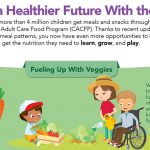 Growing a Healthier Future With the CACFP