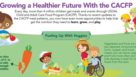 Growing a Healthier Future With the CACFP [InfoGraphic]