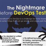 The Nightmare Before DevOps Testing