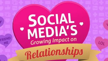 Social Media's Growing Impact on Relationships