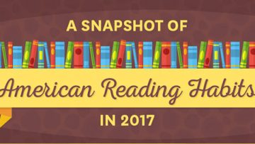 A Snapshot of American Reading Habits in 2017 [InfoGraphic]