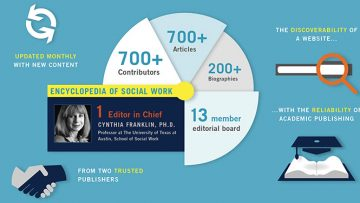 Encyclopedia of Social Work  [InfoGraphic]