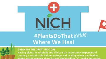 NICH Releases PlantsDoThat Inside Infographic