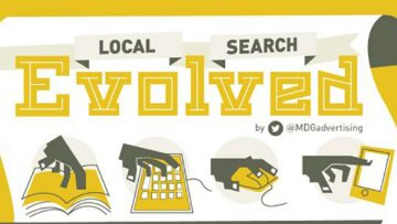 Infographic: Why you should care about local SEO