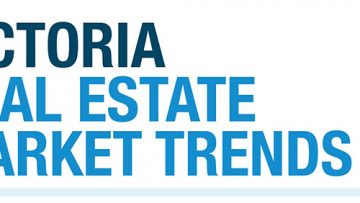 Victoria Real Estate Market Trends {InfoGraphic]