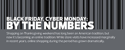 Black Friday Vs Cyber Monday Statistics