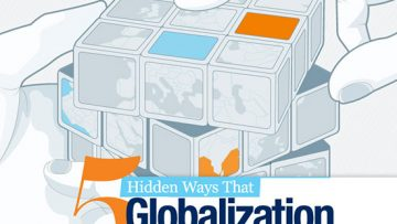 5 Hidden ways that Globalization is changing [InfoGraphic]