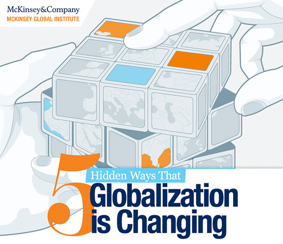 5 Hidden ways that Globalization is changing