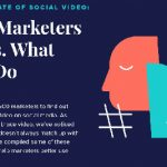 What Marketers Say VS. What They Do