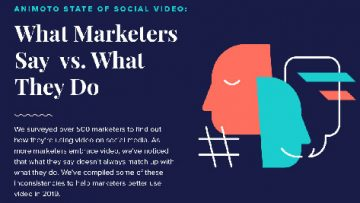 What Marketers Say VS. What They Do [InfoGraphic]