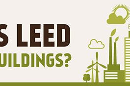 Leed For Green Buildings