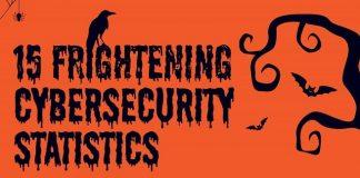 Frightening Cybersecurity Statistics